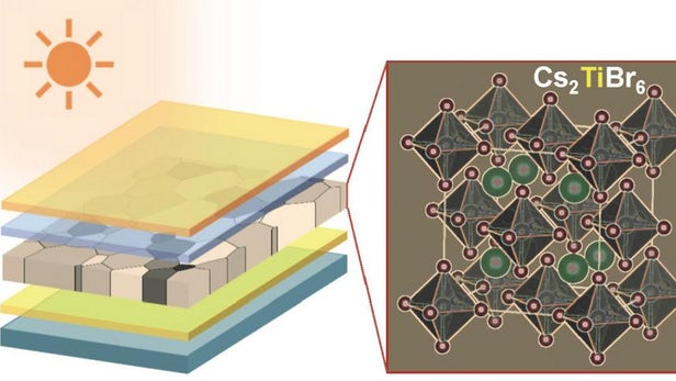 Titanium Helps Perovskite Solar Cells Do a Lead Detox